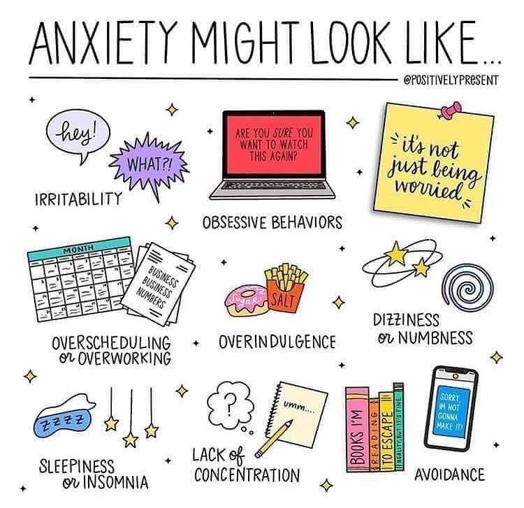 anxiety_positivelypresent